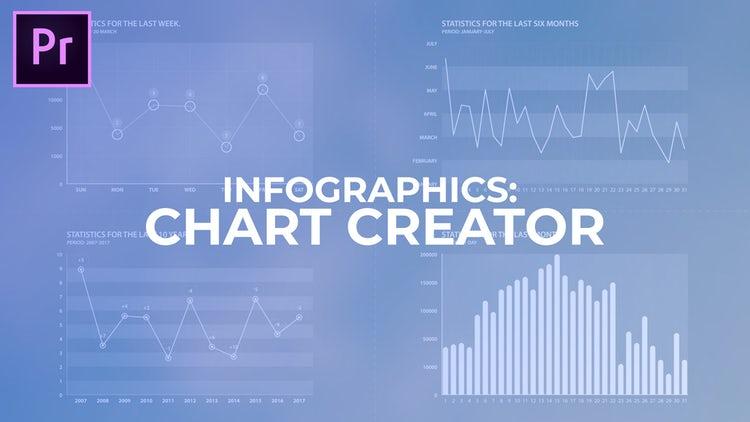Infographics: Chart Creator: Motion Graphics Templates