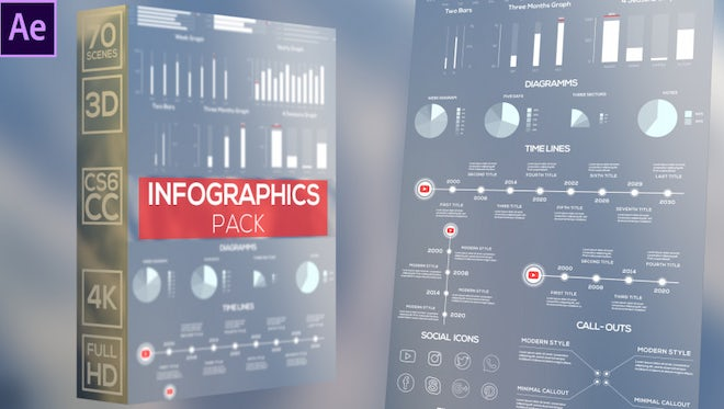 Infographics Pack: After Effects Templates