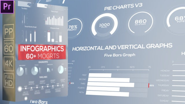 Infographics Pack: Motion Graphics Templates