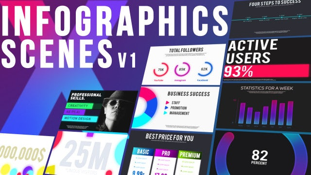 Infographics Scenes: Motion Graphics Templates