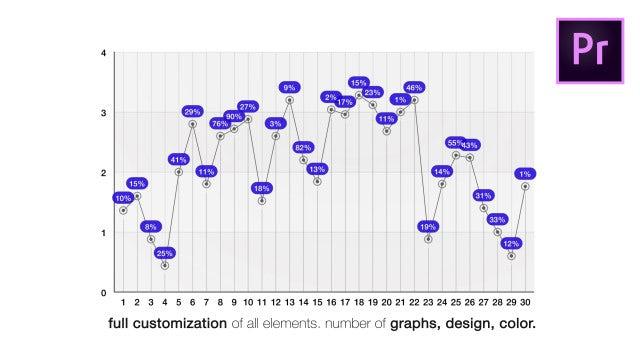 Infographics: Chart Creator V2: Motion Graphics Templates