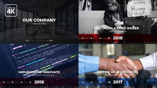 Timeline: After Effects Templates