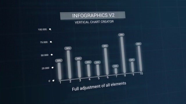 Infographics: Vertical Chart Creator V2: After Effects Templates