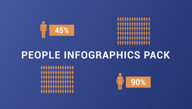 People Infographics Pack: After Effects Templates
